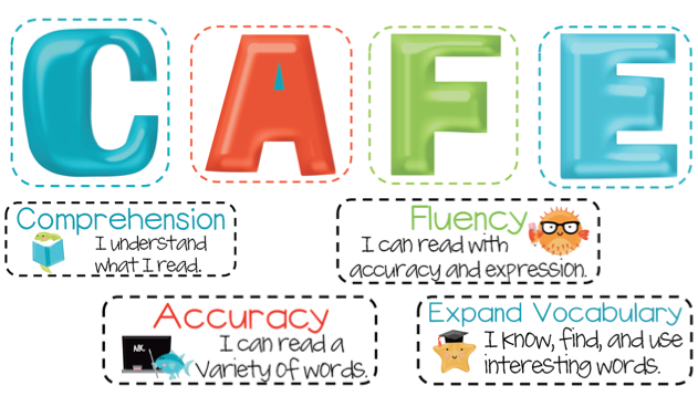 Image result for literacy cafe menu